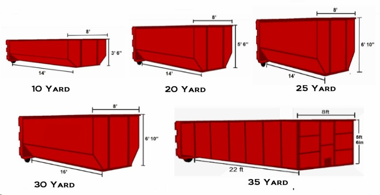 Dumpster Rental Carroll County, MD